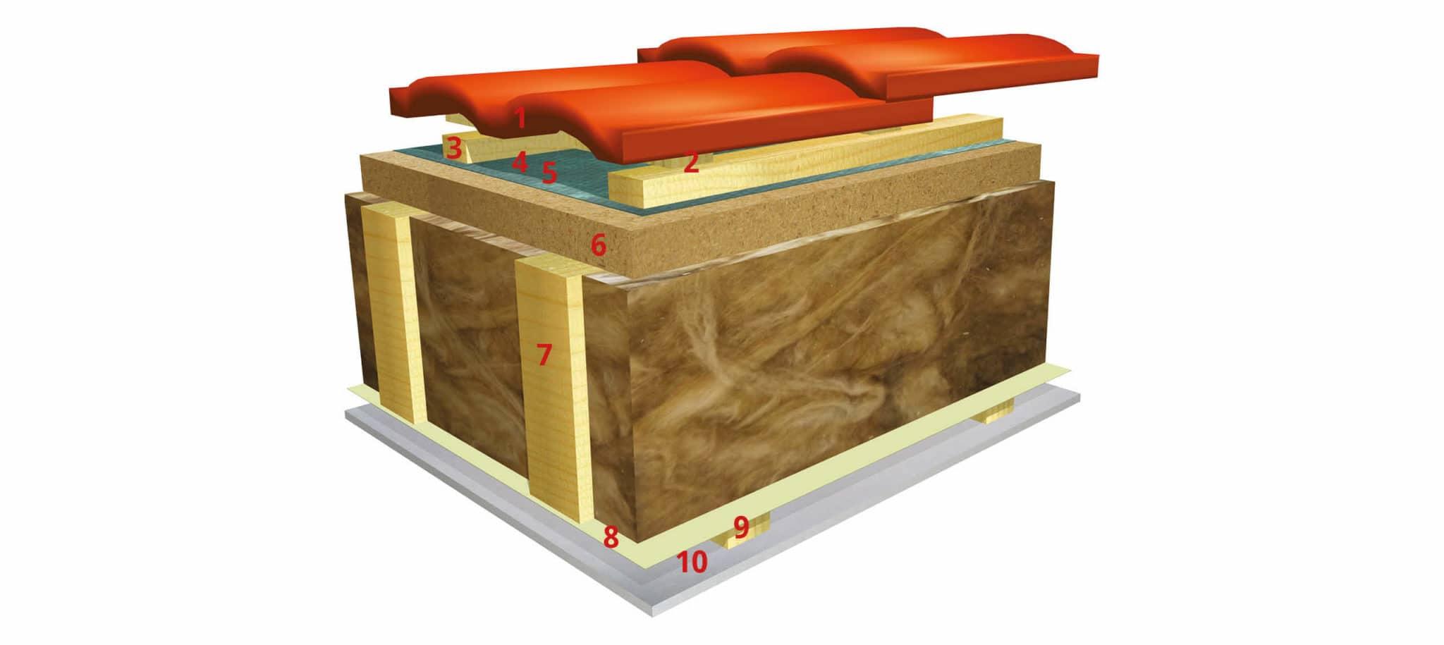 Aufbau TALBAU-Haus Dach