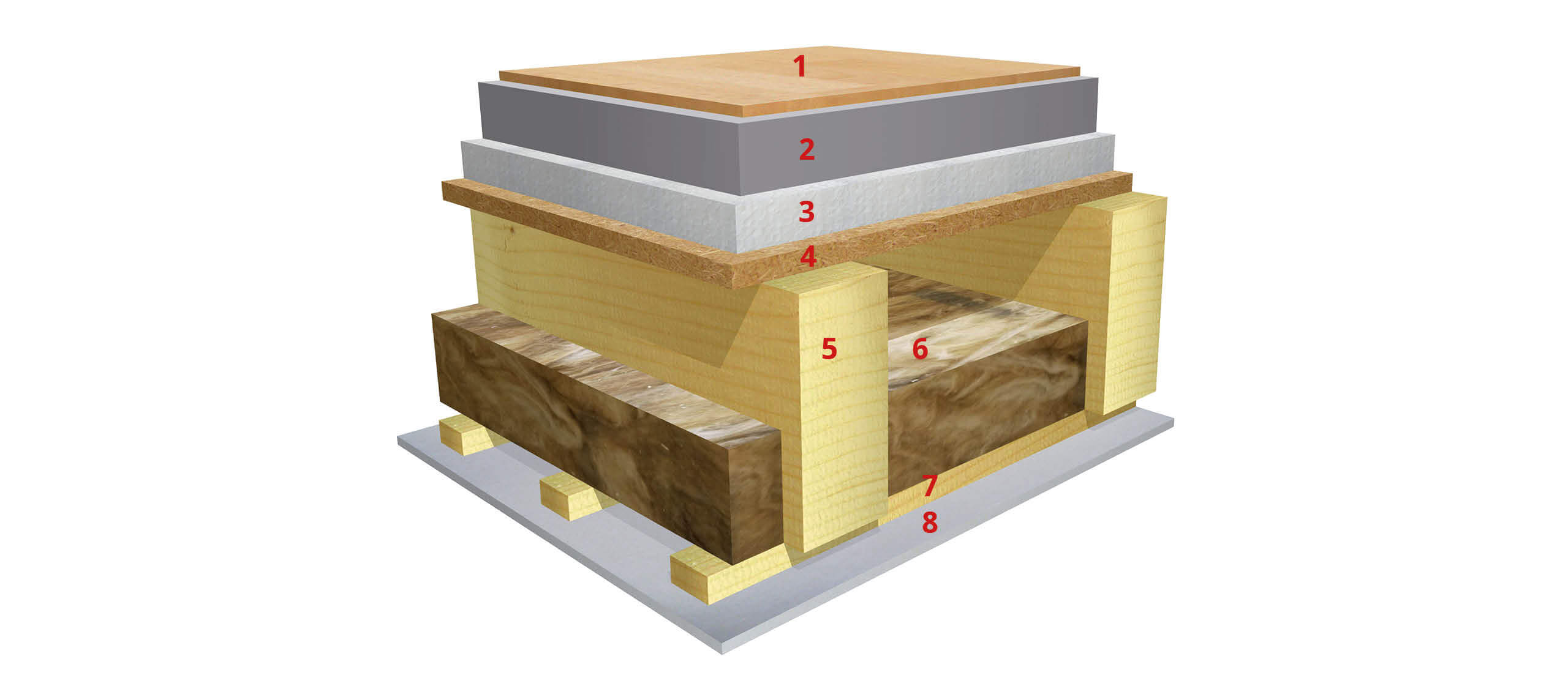 Aufbau TALBAU-Haus Decke